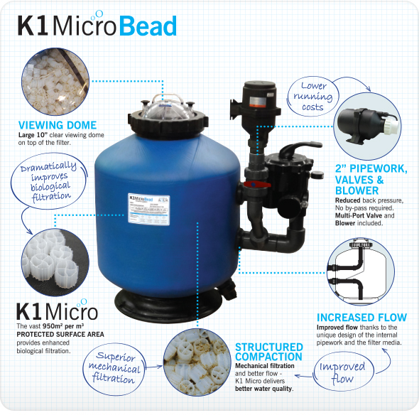 K1 MicroBead fliter
